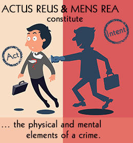 actus reus and mens rea essay I would like to finish these two lectures on murder with a short discussion on the 'interplay' between mens rea and actus reus murder – actus reus essay.