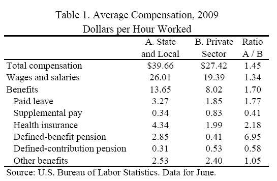 Hour compensation