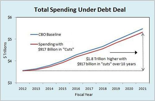 Totalspending